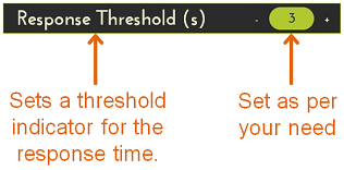Frugaltesting response threshold feature